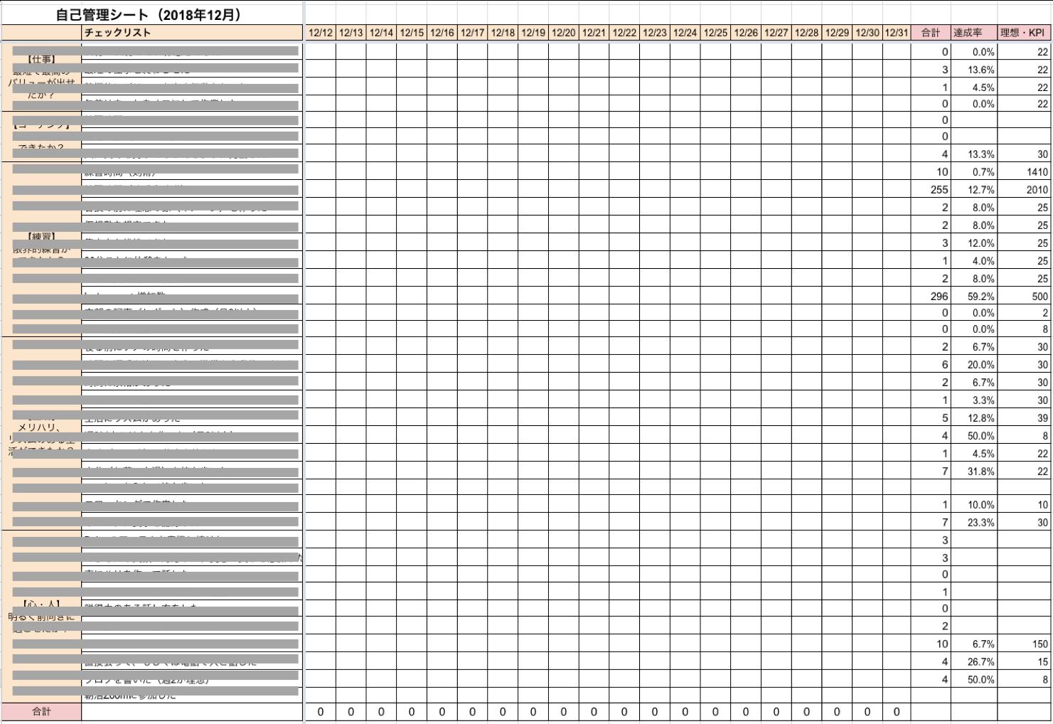 行動を変えるレビューの習慣のルーティンチェック表